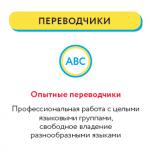 Переводчикофф