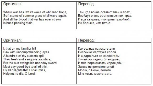 Стихи с переводом на английский