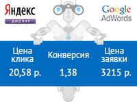 Продажа особняка в Москве (цена 28 млн).