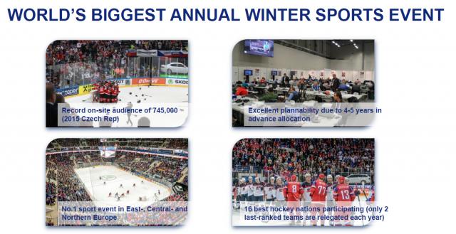 IIHF Ice Hockey World Championship
