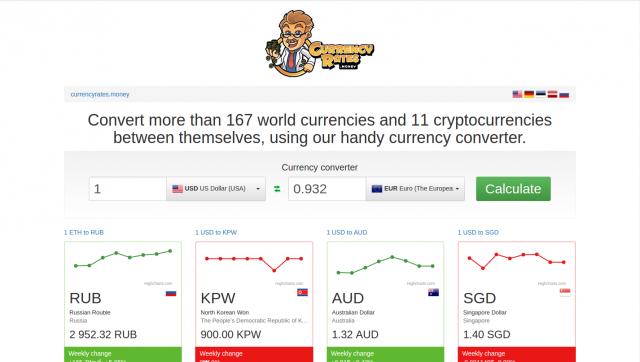 Currency Rates - конвертер валют