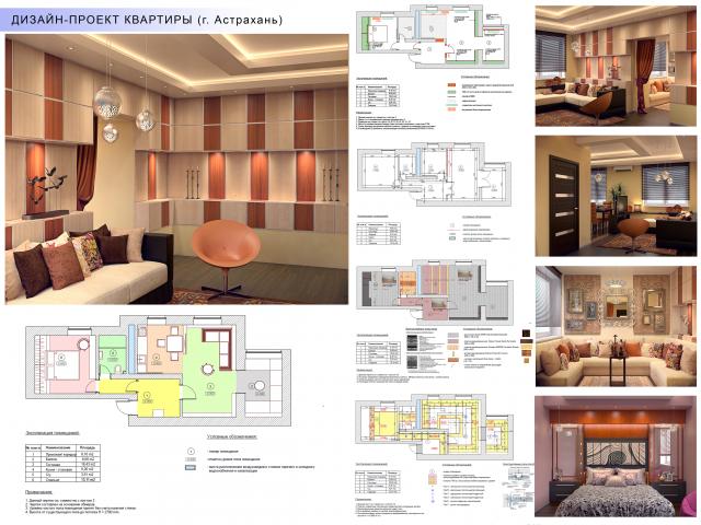 Дизайн проект квартиры фрилансер работа для бухгалтера удаленно томск
