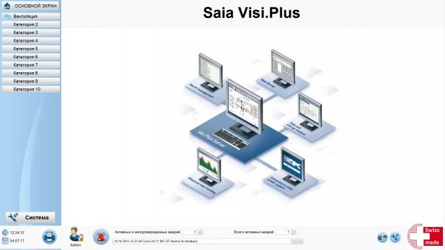 Диспетчеризация с использованием SCADA Visi.Plus