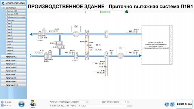 Диспетчеризация производственного здания