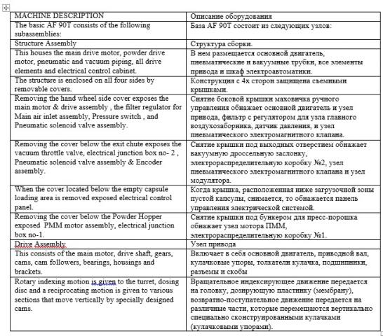 Описание оборудования англ-рус