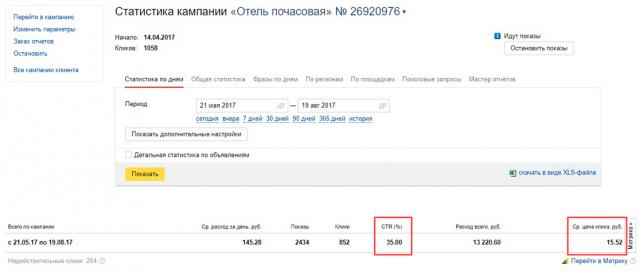 Яндекс.Директ - Отель в ЮВАО Москвы