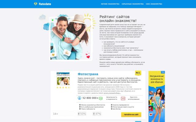Создание сайта рейтинга сайтов знакомств Ratedate