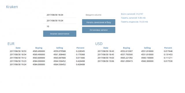 Парсер-хранилище состояний валют в определенный момент времени.