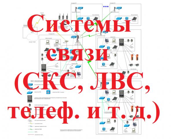 Системы связи