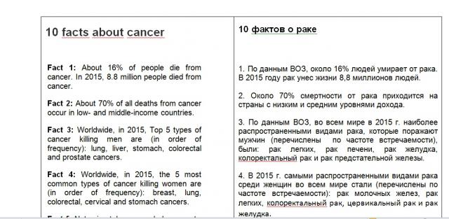 ENG-RU Перевод статьи ВОЗ о раке
