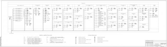 Схема структурная АУПС и СОУЭ