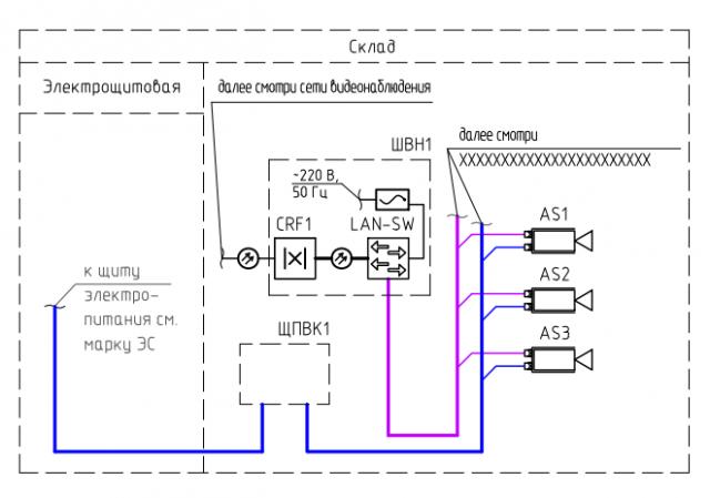 Схема структурная ВН удаленного объекта