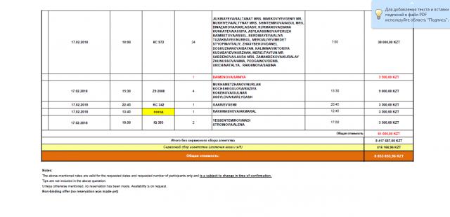 Расчет бюджета на мероприятие для фарм.компании