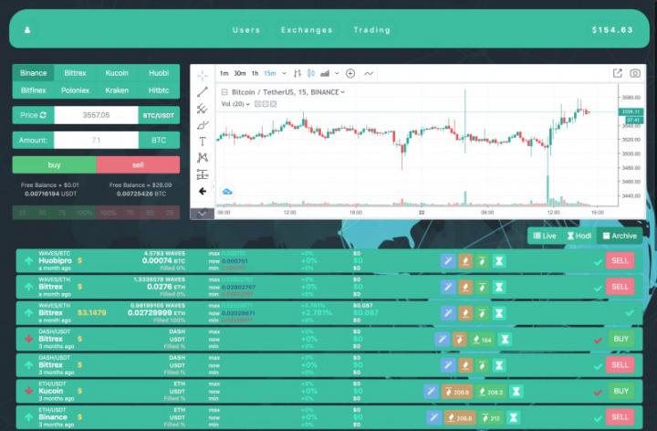Платформа для трейдинга для 8 популярных крипто бирж