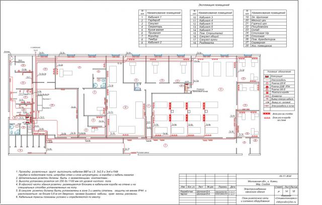 Разработка проекта электроснабжения домов, квартир, офисов