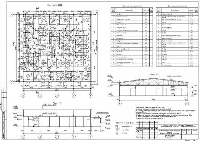1.2_Административно-бытовой корпус_план, разрезы