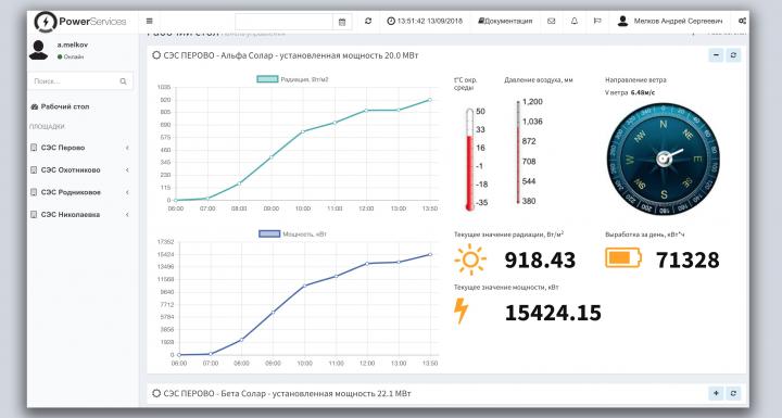 Мониторинг PowerServices