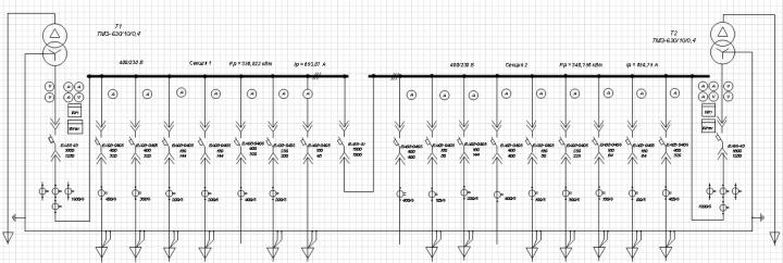 Однолинейная схема электроснабжения цеха по производству мясных