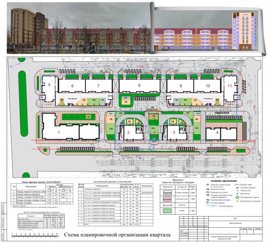 Схема планировочной организации квартала