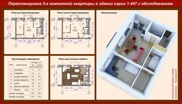 Перепланировка 2-х комнатной квартиры (хрущёвка)