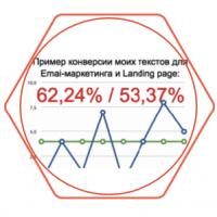 Конверсия моих текстов для Email-маркетинга и Landing page