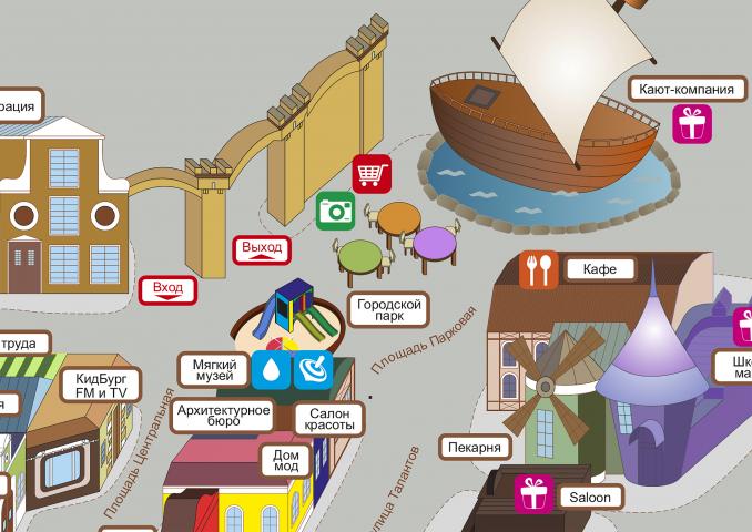 Отрисовка схемы городка в векторе