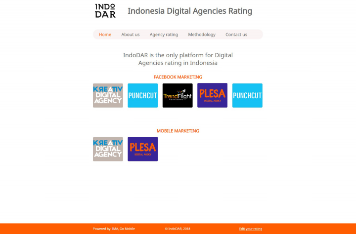 Indonesia Digital Agencies Rating