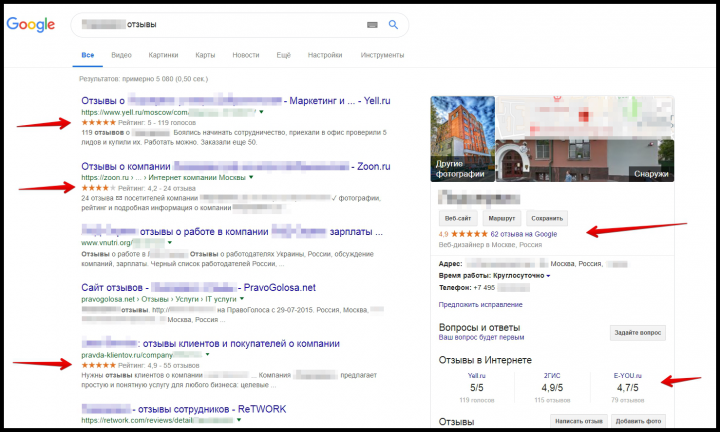 Google. Поисковая выдача. Работа с отзывами (г.Москва)