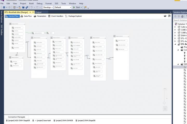 Разработка DWH MS SQL (ТВ компания)