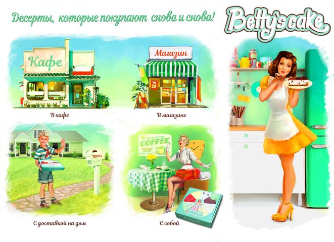 Презентация фирмы BattysCake
