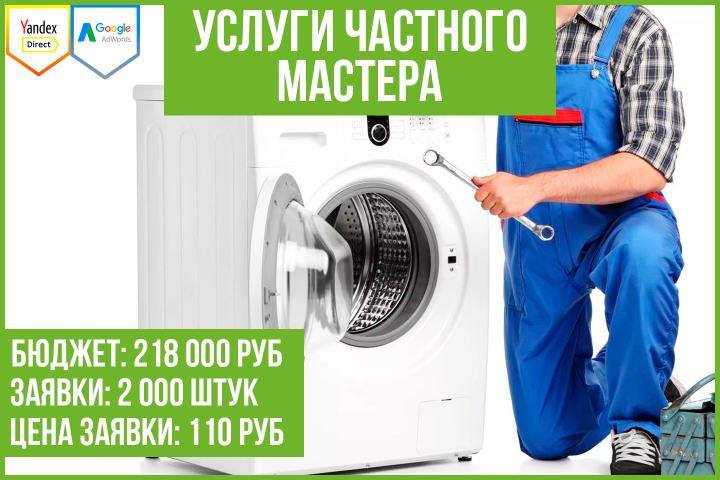 Кейс: продвижение услуг частного мастера (РФ)