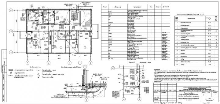 Электроснабжение служебно-бытового здания