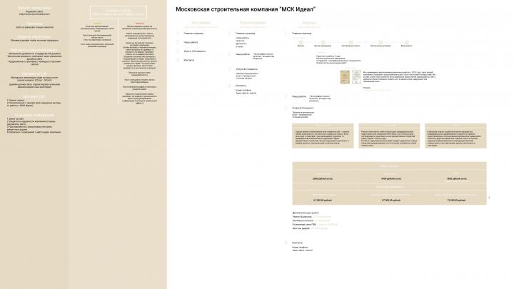 Текстовый прототип и анализ компании для редизайна