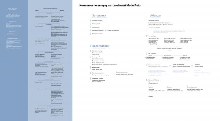 Текстовый прототип и анализ компании