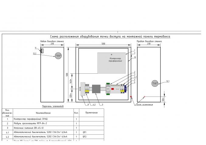Схема расположения элементов (СРЭ)