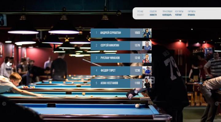 Переработка сайта компании-организатора соревнований