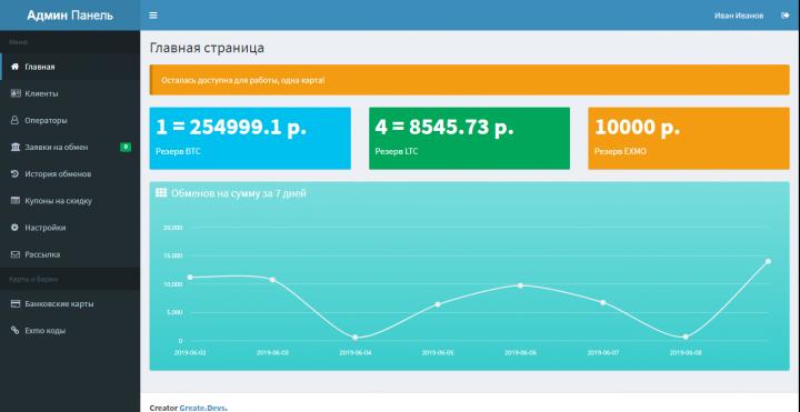 Бот Telegram, автоматический обменник криптовалют