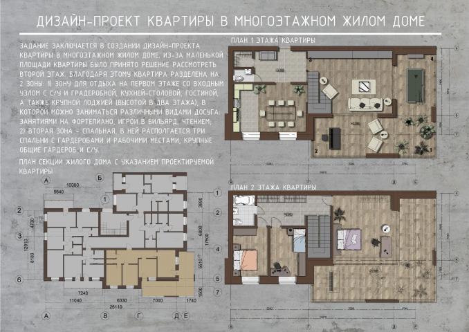 Дизайн проект квартиры фрилансер удалённая работа художника