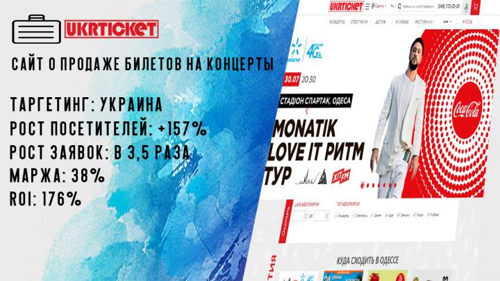 Сайт по продаже билетов на концерты