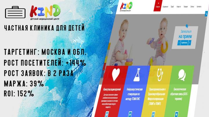 Частная клиника для детей