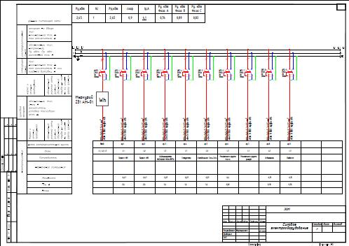 Проектирование однолинейной схемы