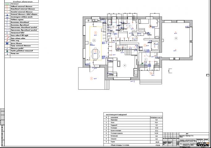 Проектирование ЭОМ частного дома