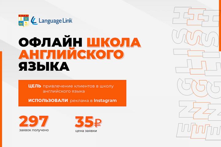 """""""Школа английского"""" Таргетированная реклама в instagram"""