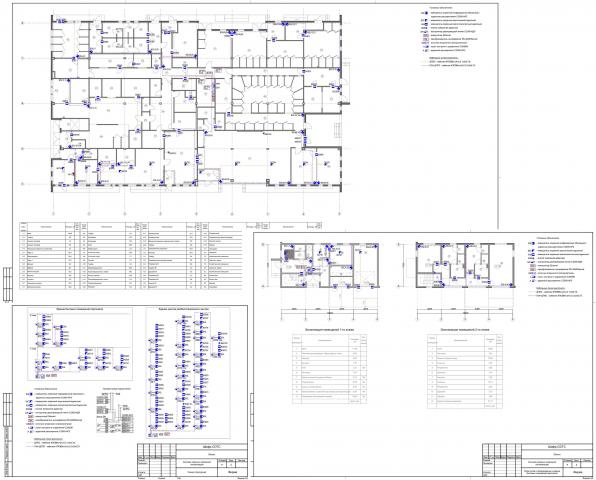 Система охранной сигнализации комплекса зданий
