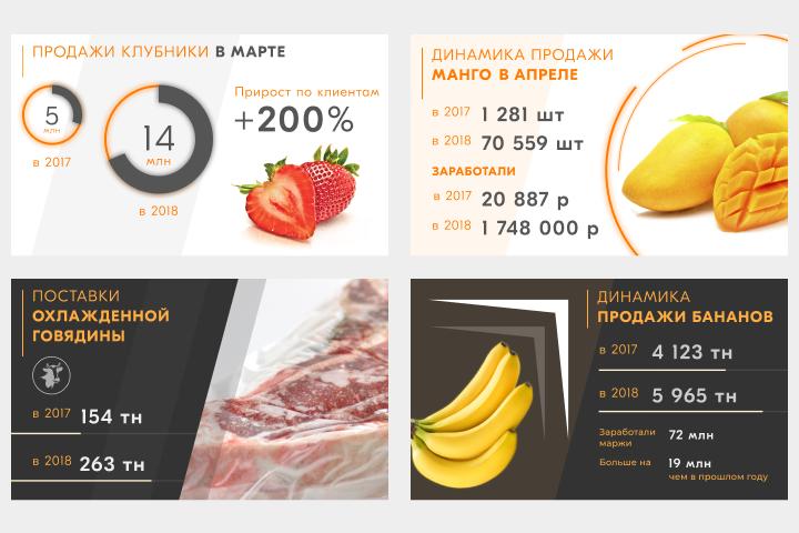 """ПДФ-презентация сети гипермакетов """"Самбери"""""""