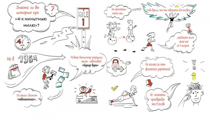 Иллюстраций для дудл  ролик для promotion.ru