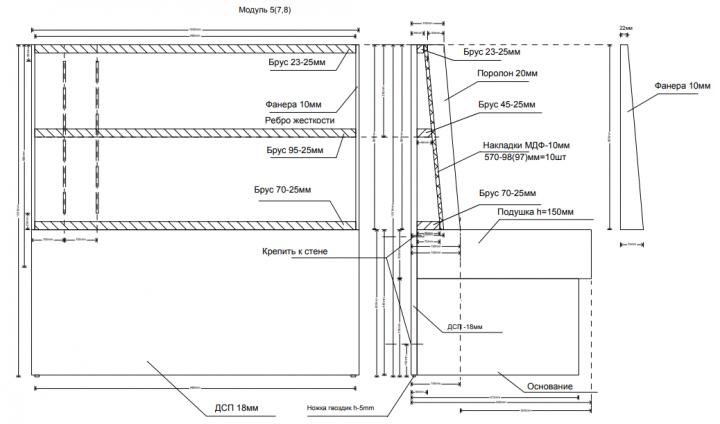 Разработка мягкой и корпусной мебели