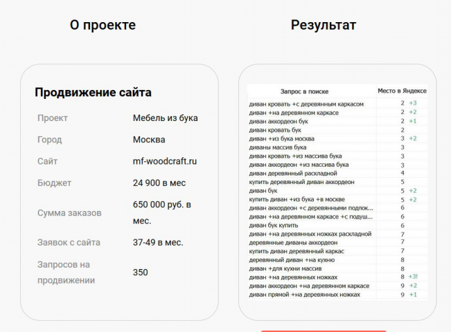 Продвижение по запросам woodcraft.ru