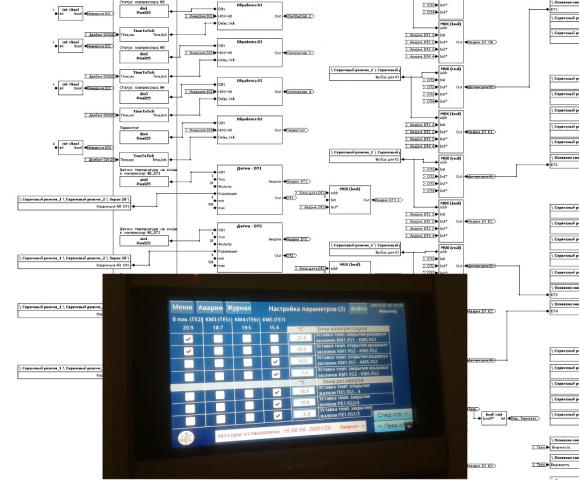 Система автоматики технологического оборудования.