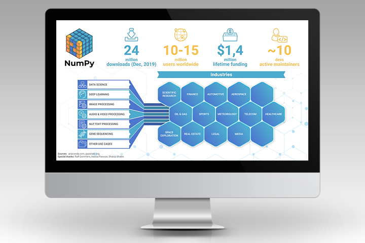 Инфографика о продукте NunPy для выступления на конференции